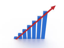 Rising chart with arrow Royalty Free Stock Photography