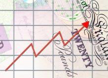 Rising economy Royalty Free Stock Photo