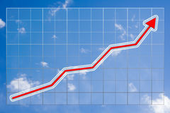 Rising figures. Rising graph illustrating financial growth with gradient grid and blue sky with clouds as background Royalty Free Stock Image