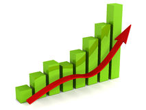 Rising graph Royalty Free Stock Image