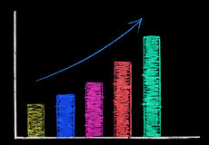 Rising graph with colorful chalk on blackboard Stock Photos