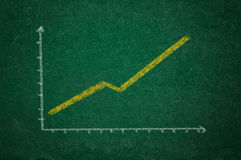 Rising graph on green chalkboard Stock Image