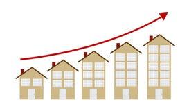 Rising Housing Market Concept Vector Illustration Stock Photos