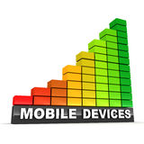 Rising mobile devices popularity. Mobile devices getting more popular everyday, mobility growth graph concept, white background Stock Images