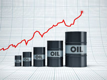 Rising oil barrel Royalty Free Stock Photos