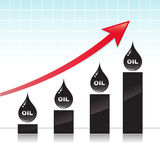 Rising oil price Royalty Free Stock Image