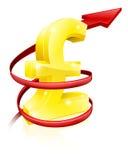 Rising Pound or profits Stock Image