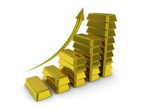 Rising price of gold Royalty Free Stock Photos