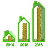 Rising prices housing Royalty Free Stock Images