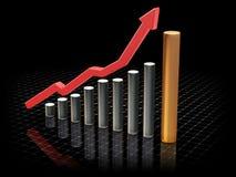 Rising profits Stock Photography
