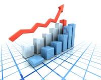 Rising profits Stock Photo