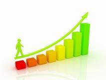 Rising revenue Stock Photos