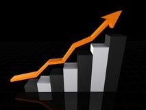 Rising statistic Royalty Free Stock Image