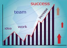 Rising Succes Graph Royalty Free Stock Image