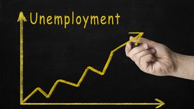 Rising Unemployment Rates. Image of a businessman hand make a chart of unemployment rate with growing arrow on blackboard royalty free stock photo