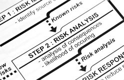 Risk analysis Stock Photos