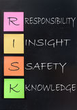 Risk assessment concept Stock Images
