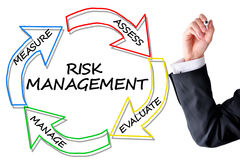 Risk assessment or management plan. With arrows Stock Photo