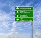 Risk Assessment. Road signs to Risk Assessment stock images
