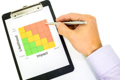 Risk classification chart on clipboard. Hand pointing a ball pen at the red area of a risk classification chart on a paper in a clipboard showing the risk Stock Images