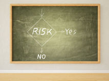 Risk Concept. 3d render illustration of text on green blackboard in a room Stock Photography