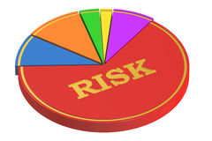 Risk concept with Pie Chart, 3D rendering Royalty Free Stock Images