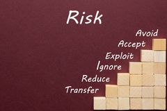 Risk Management Concept. Risk diagram with wooden blocks in the shape of a staircase. Business concept royalty free stock images