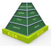risk för pyramid 3d vektor illustrationer