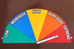 Risk indicator. Dash color board royalty free stock image