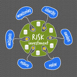 Risk investment Royalty Free Stock Photography