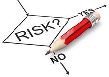 Risk? ja eller inte Royaltyfria Bilder