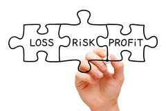 Risk Loss Profit Puzzle Concept. Hand drawing Risk Loss Profit puzzle concept with black marker on transparent wipe board isolated on white Royalty Free Stock Image