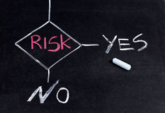 Risk management. On the blackboard royalty free stock image