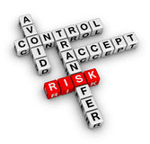 Risk management. Crossword (new business concept Stock Photography