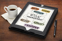 Risk management. Strategies - avoid, ignore, reduce, accept, transfer or exploit -  sketch on a tablet computer with stylus pen and espresso coffee cup against Royalty Free Stock Images