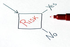 Risk management. A pen on a paper with diagram of risk management flow chart. The word risk is in red Stock Images