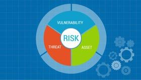 Risk management asset vulnerability assessment concept. Vector Stock Image