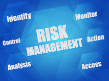 Risk management and business concept words in hexagons. Risk management - identify, control, analysis, monitor, action, access - business organization concept Stock Photos