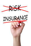 Risk Management Concept Stock Image