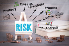 Risk management Concept. Miniature easel with small change.  Royalty Free Stock Photography