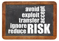 Risk management concept. Risk management strategies - ignore, accept, avoid, reduce, transfer and exploit - word cloud on a vintage slate blackboard Stock Images
