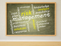 Risk Management. 3d render illustration of text on green blackboard in a room Royalty Free Stock Photos
