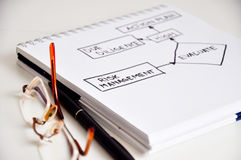 Risk management data flow on white paper. Concept stock photography