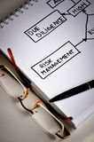 Risk management data flow on white paper Royalty Free Stock Photos