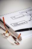 Risk management data flow on white paper. Desk stock image