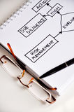 Risk management data flow on white paper. Desk royalty free stock photo