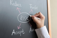 Risk management. Diagram draw on blackboard using chalk Royalty Free Stock Photo