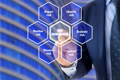 Risk management framework explained by a business expert. In front of office background royalty free stock photos