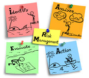 Risk management illustration on a colorful notes Stock Images
