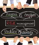 Risk management. Photo of business hands holding blackboard and writing Risk Management schema stock photos